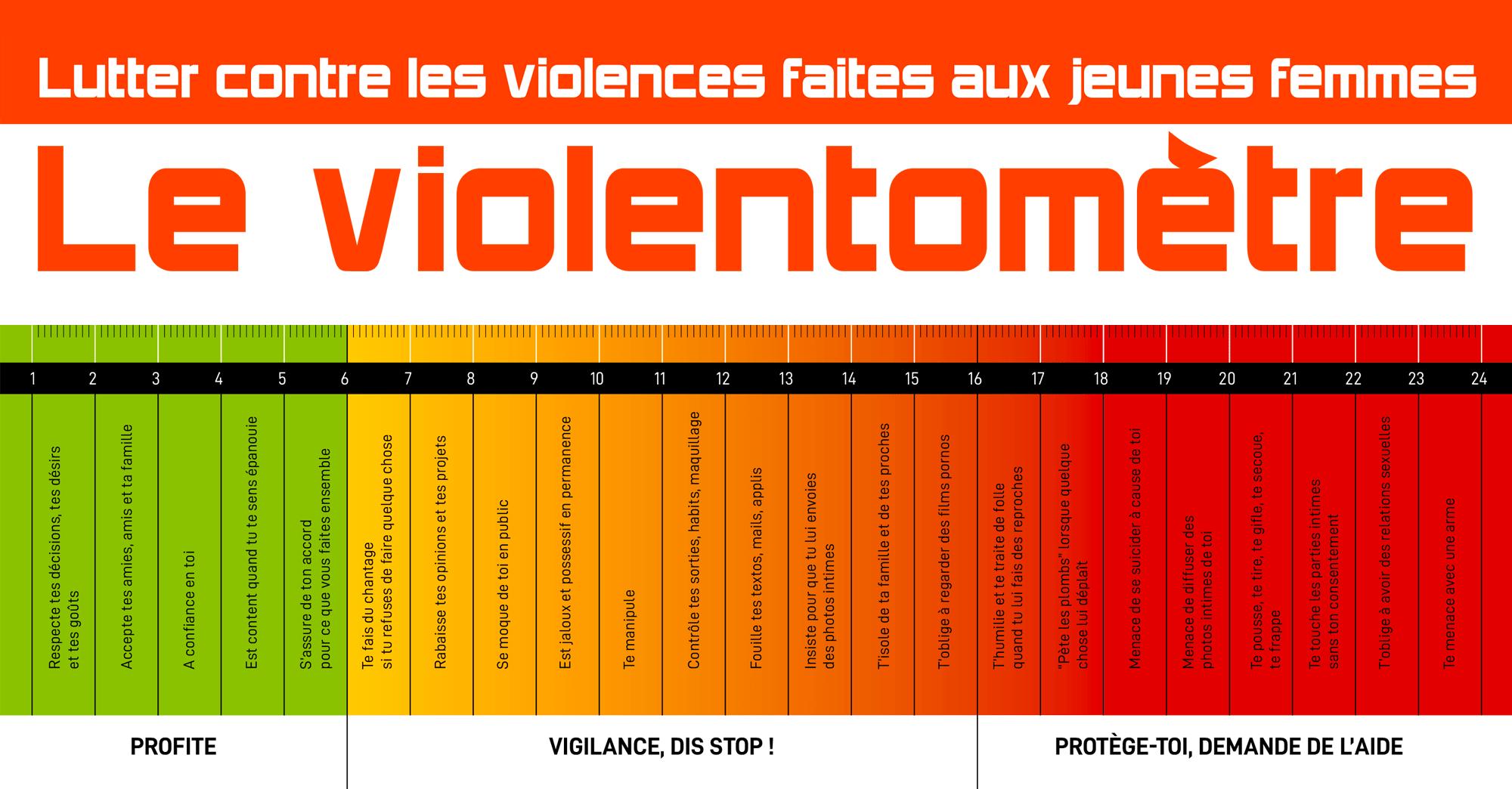 Le violentomètre, un outil pour lutter contre les violences faites aux femmes
